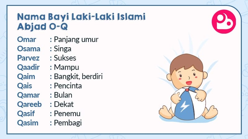 nama bayi laki-laki islami - huruf o, p, q