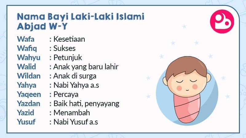 nama bayi laki-laki islami - huruf w & y
